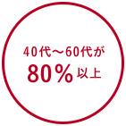 40代〜60代が80%以上